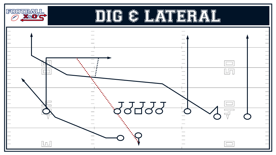 15 dig lateral incorporate trick plays into your offense (part 2) basic trick