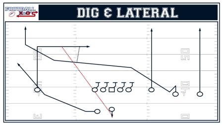 Dig & Lateral