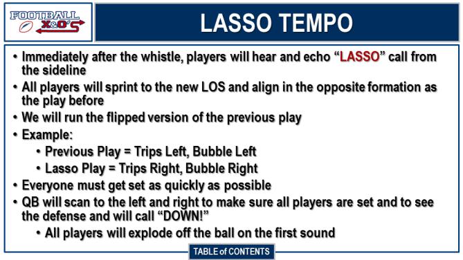 Lasso Tempo