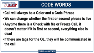 Offense Code Words