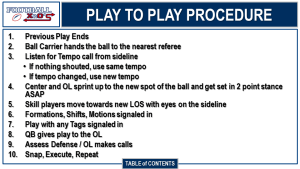 Offense Play Call Procedure