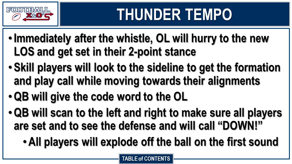 Thunder Tempo