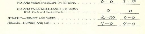 sb10_penalties