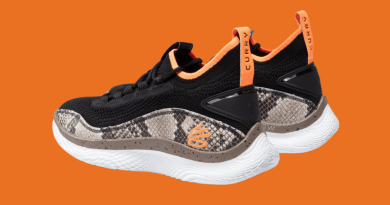 under-armour-curry-8-cold-blooded-3024429-005-store-list