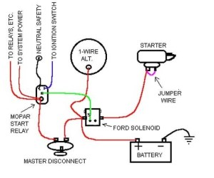 Trunk Mount Battery Kill Switch Diagram | For A Bodies