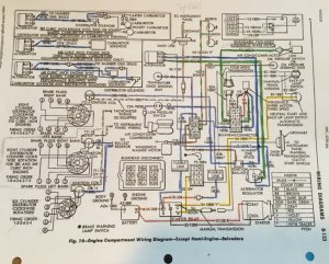 1970 Plymouth RoadRunner Wiring | For B Bodies Only Classic Mopar Forum