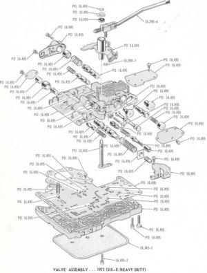 727 Torqueflite Transmission Diagram | WIRING DIAGRAM