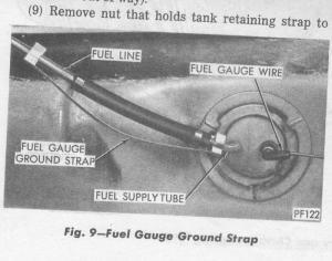 fuel tank sending unitfuel gauge ground strap   For B Bodies Only Classic Mopar Forum
