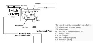 headlight switch wiring diagram needed | For B Bodies Only