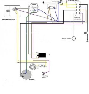1974 dodge charger se wiring diagram request | For B