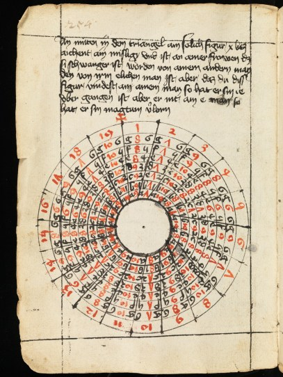 Astronomy and Astrology: The Siamese Twins of the Evolution