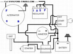 charging diagram  Ford Truck Enthusiasts Forums