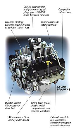 4.6-liter Triton V-8