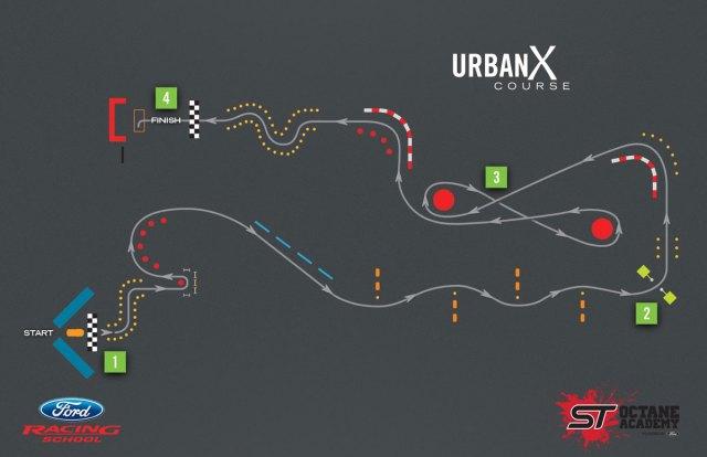 urbanx-course-1200x778