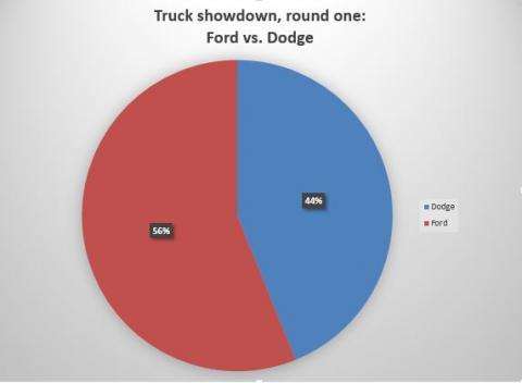 TruckShowdown1