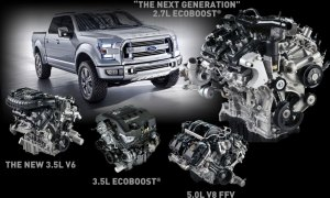 You Bet Your Ass a Diesel F150 is Coming  FordTrucks