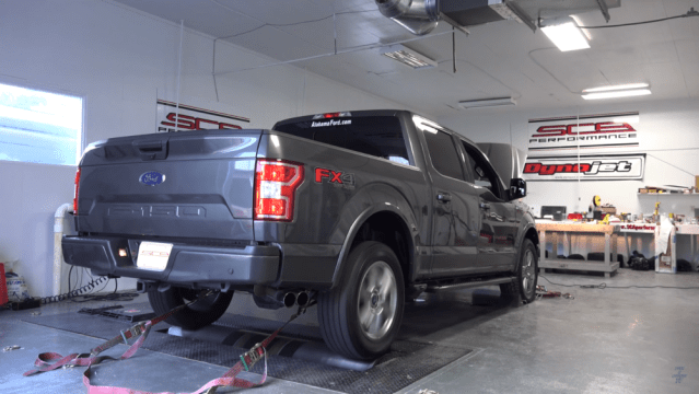 2018 F-150 Roush Supercharged on Dyno