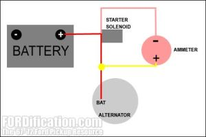 Factory Ammeter Wiring  FORDification
