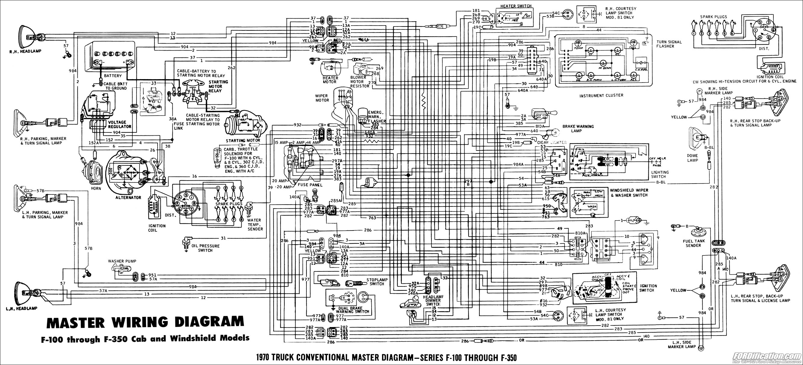 Remote Start Wiring Diagrams & Picture Of Installing The Remote ...