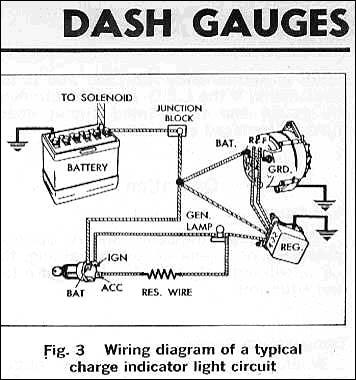 ford amp meter wiring diagram  wiring diagram serieswindow