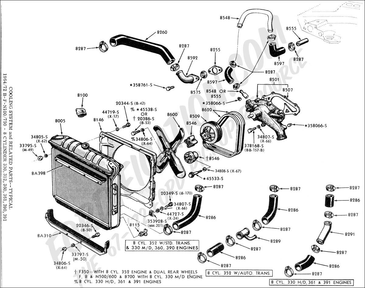 F 250 Block Heater Location