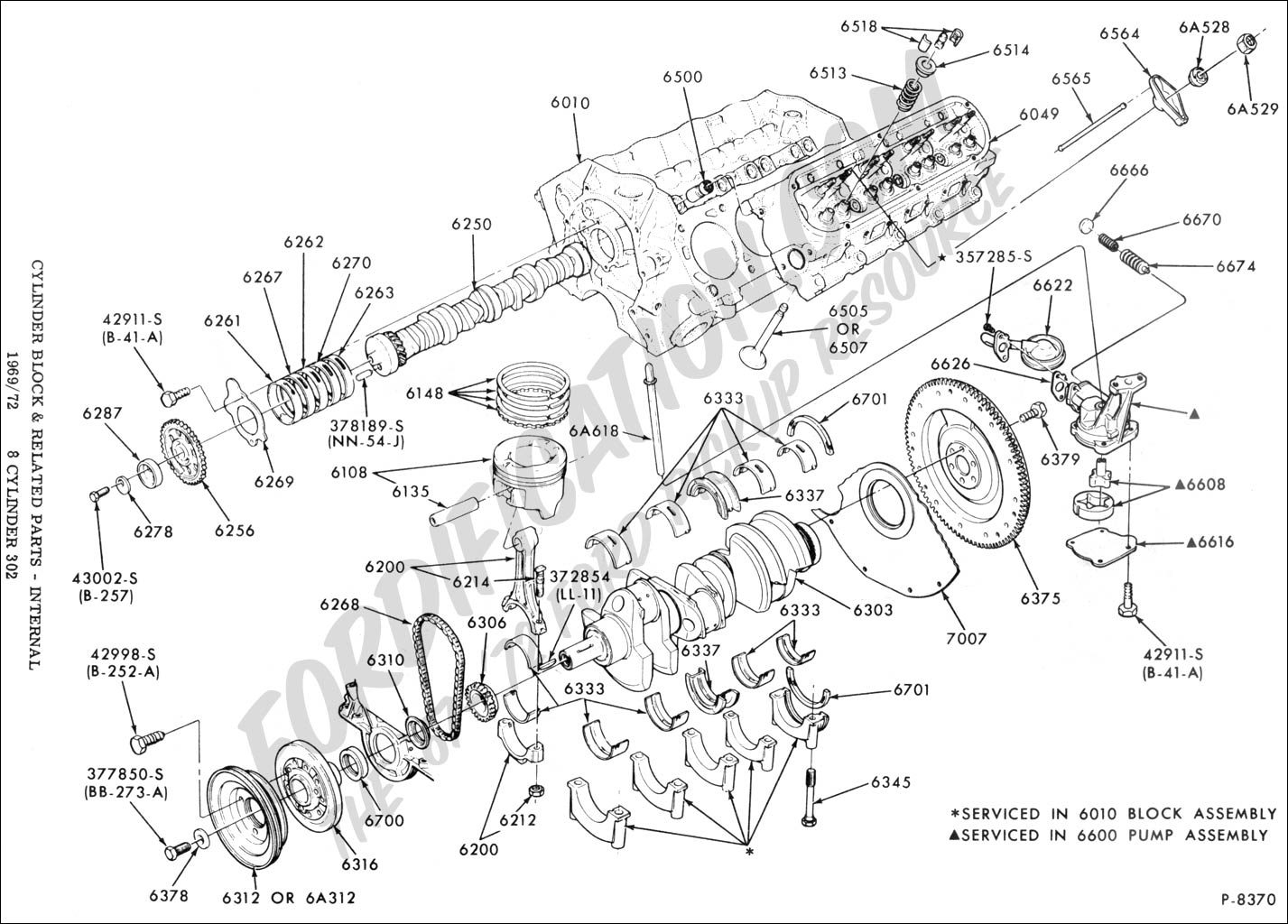 1977 351 Windsor Engine Diagram