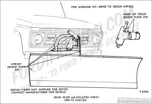 Ford Truck Technical Drawings and Schematics  Section D  Frame, Body and Related Components