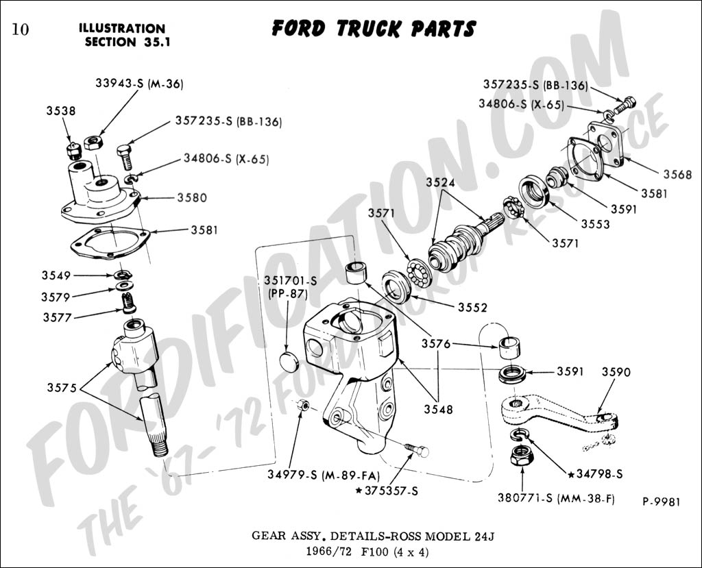 Ford Truck F100 S Wiring Diagram Automotive