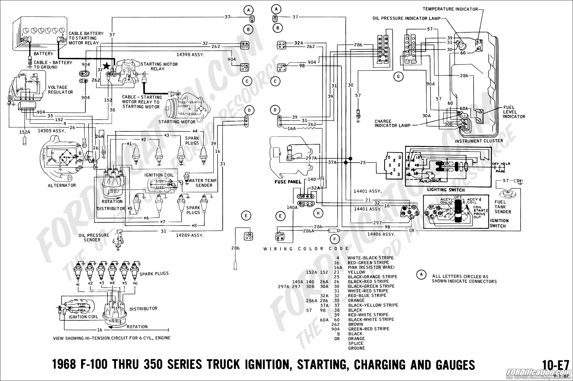 Ford Wiring 1968 Diagram Bronco