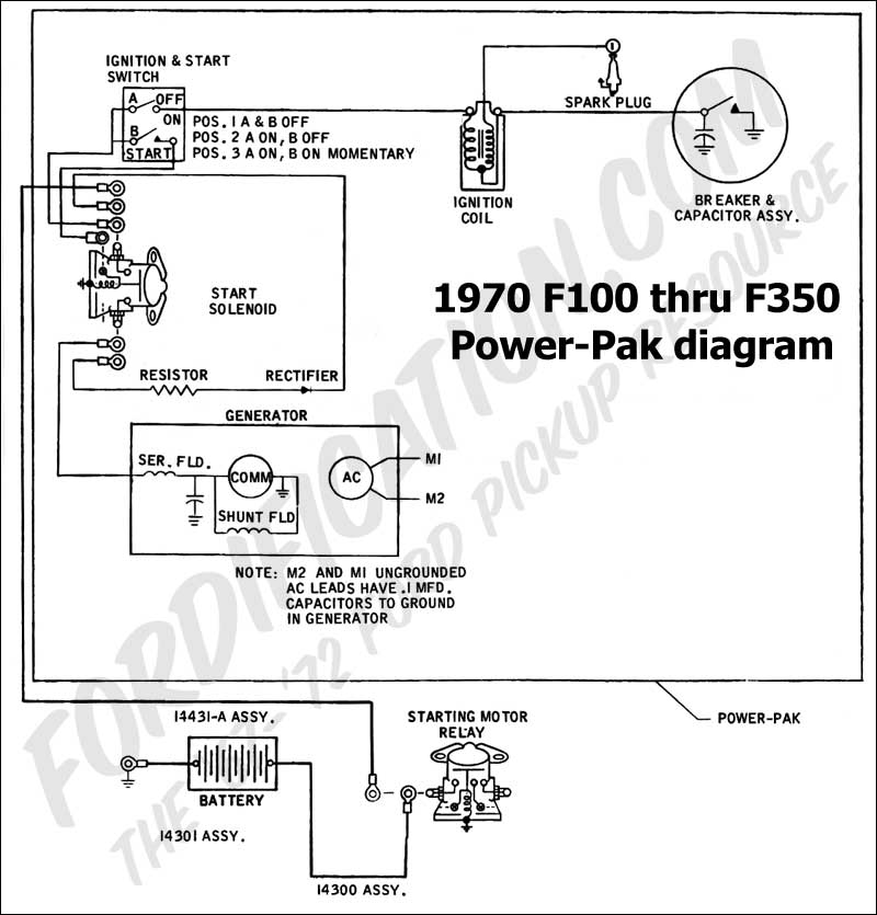 Cool honda gx390 electric start wiring diagram ideas best image enchanting honda gx390 wiring diagram contemporary best image sciox Choice Image