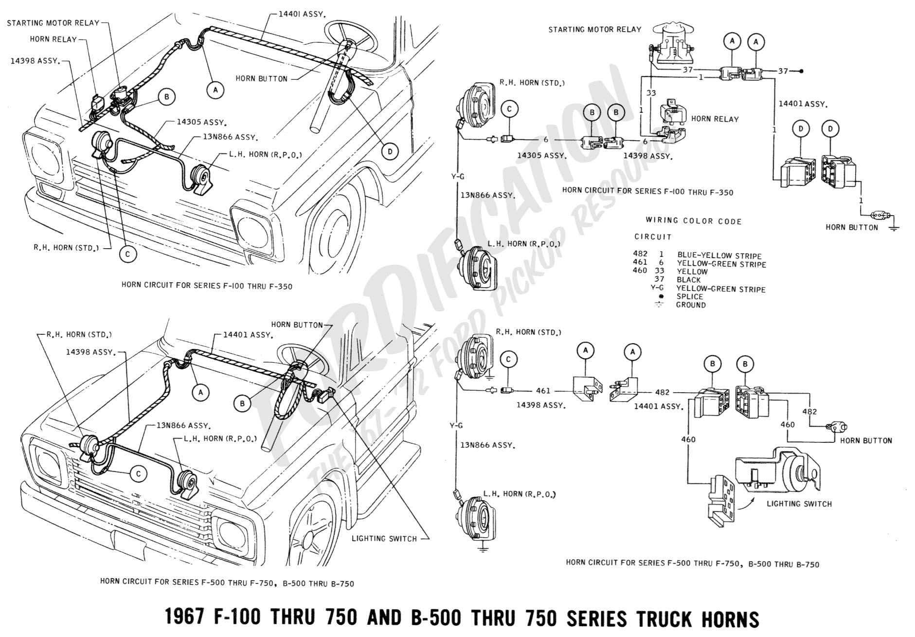 Ford F700 Fuse Panel Diagram