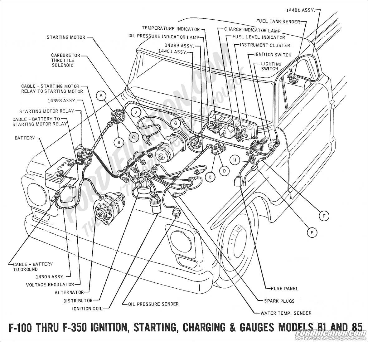 1985 Ford F 250 Starting Wiring Diagram Library Ranger Electrical 1973 F100 Charging
