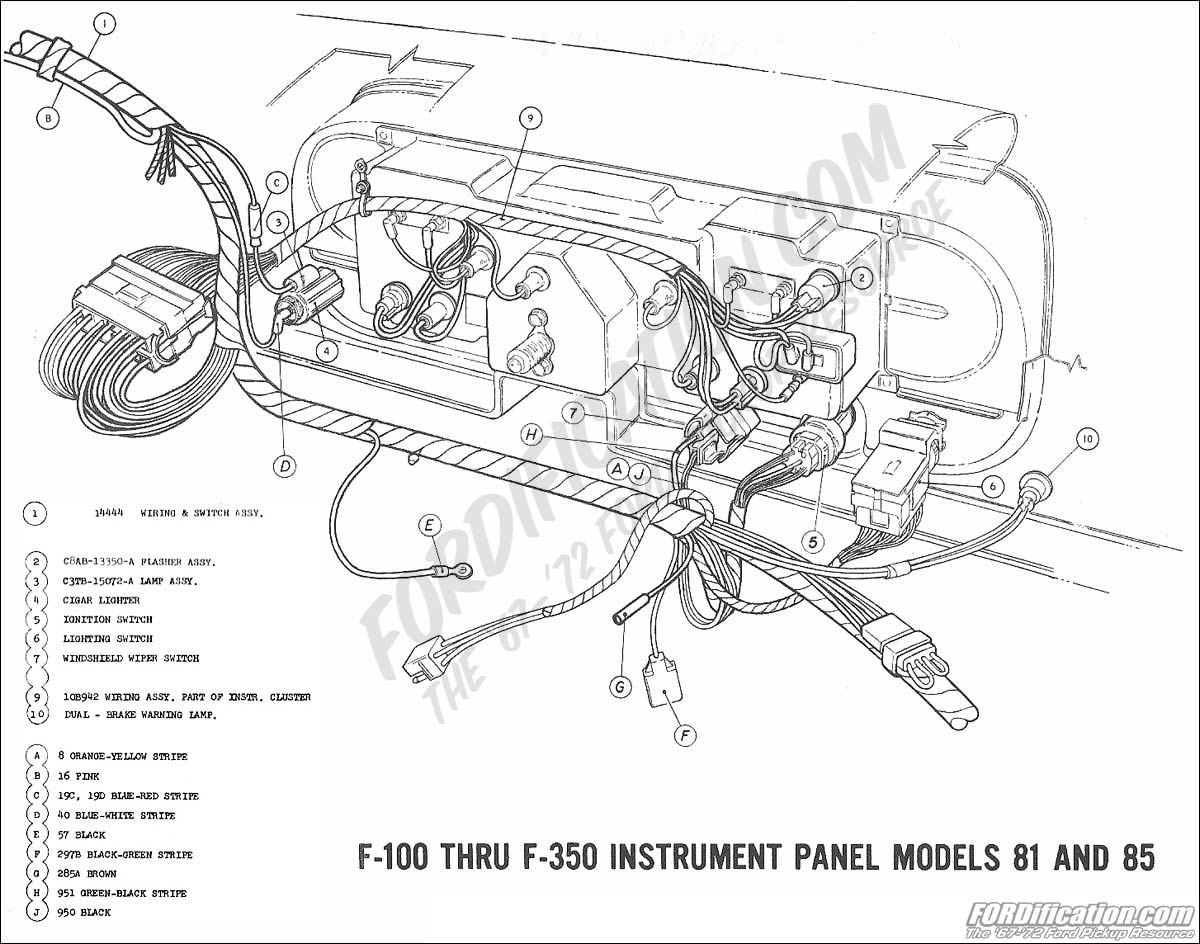Mustang Dash Wiring Diagram