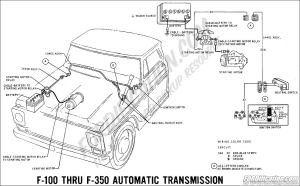 Ford Truck Technical Drawings and Schematics  Section H  Wiring Diagrams