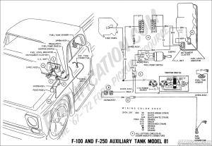 1976 Ford F 250 Wiring Diagram Turn Signal | Wiring