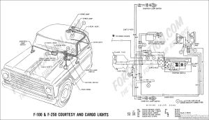 69 F100 Wiring Diagram  Ford Truck Enthusiasts Forums