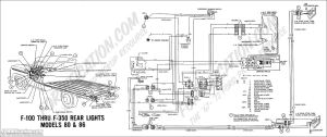 Ford F700 Truck Wiring Diagrams  camizu