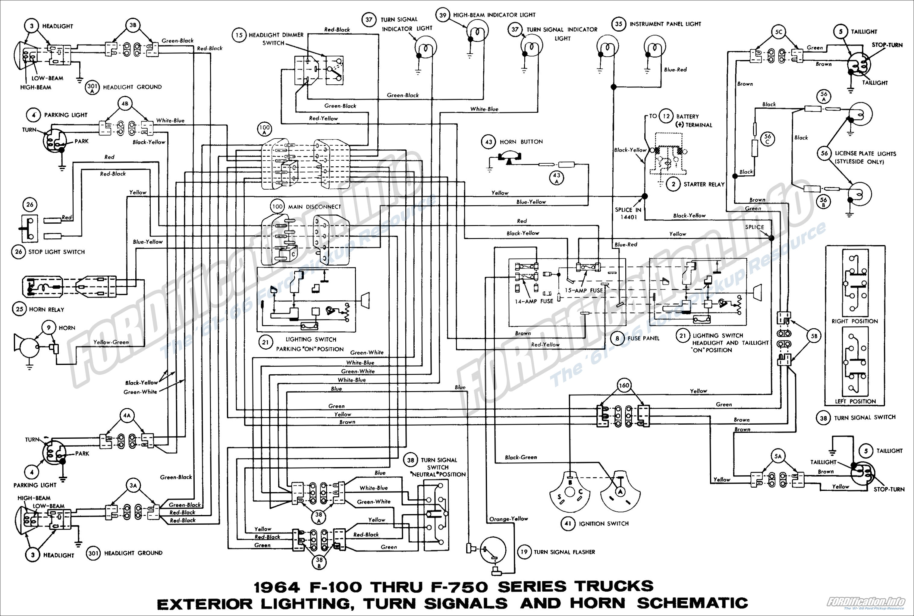 Ford Ranger Wiring Diagram And Schematic