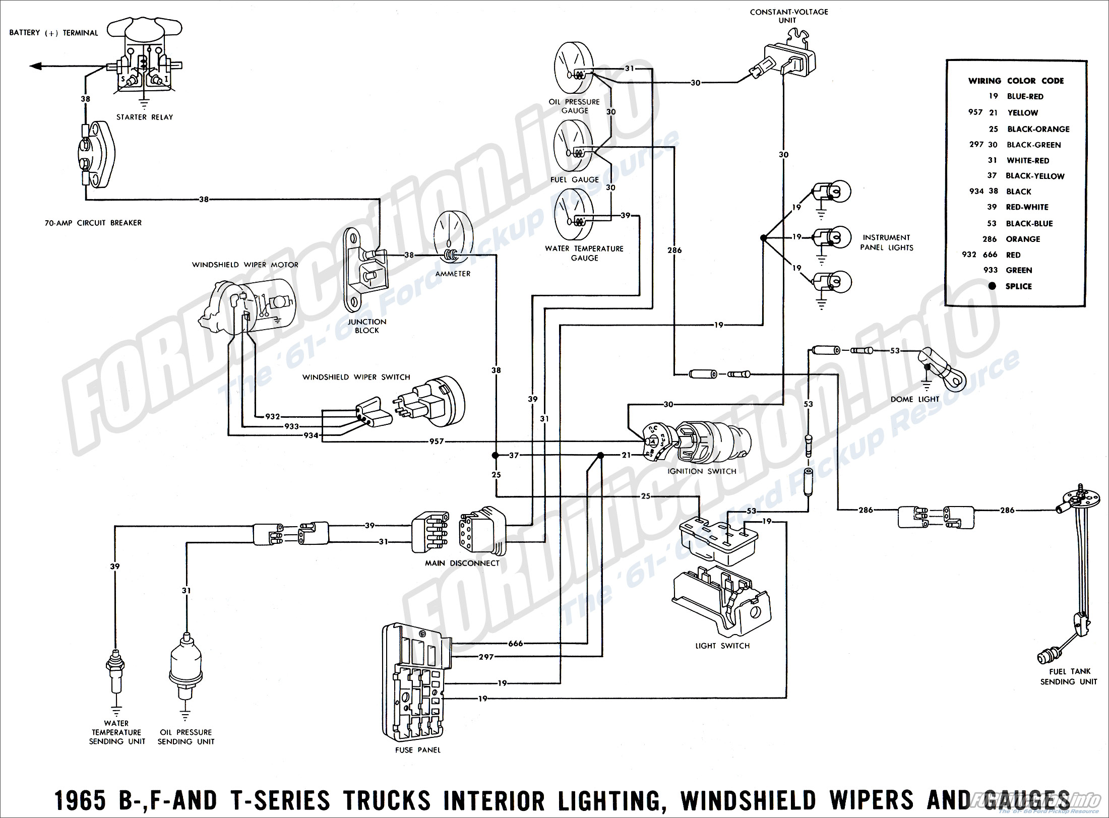 F100 Wiring Diagram