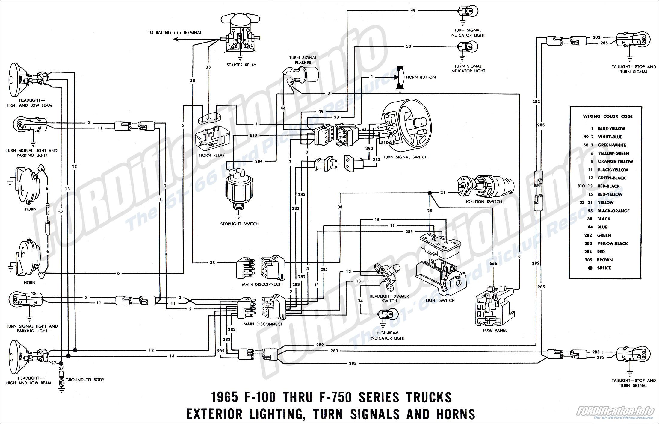 windshield wiper wiring diagram 1967 ford f100 1967 f 100 trusted single coil wiring diagram 1967 f 100 wiring diagrams coil enthusiast wiring diagrams \\u2022 windshield wiper wiring diagram 1967 ford f100 1967 f 100