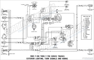 1965 Ford Truck Wiring Diagrams  FORDificationinfo  The