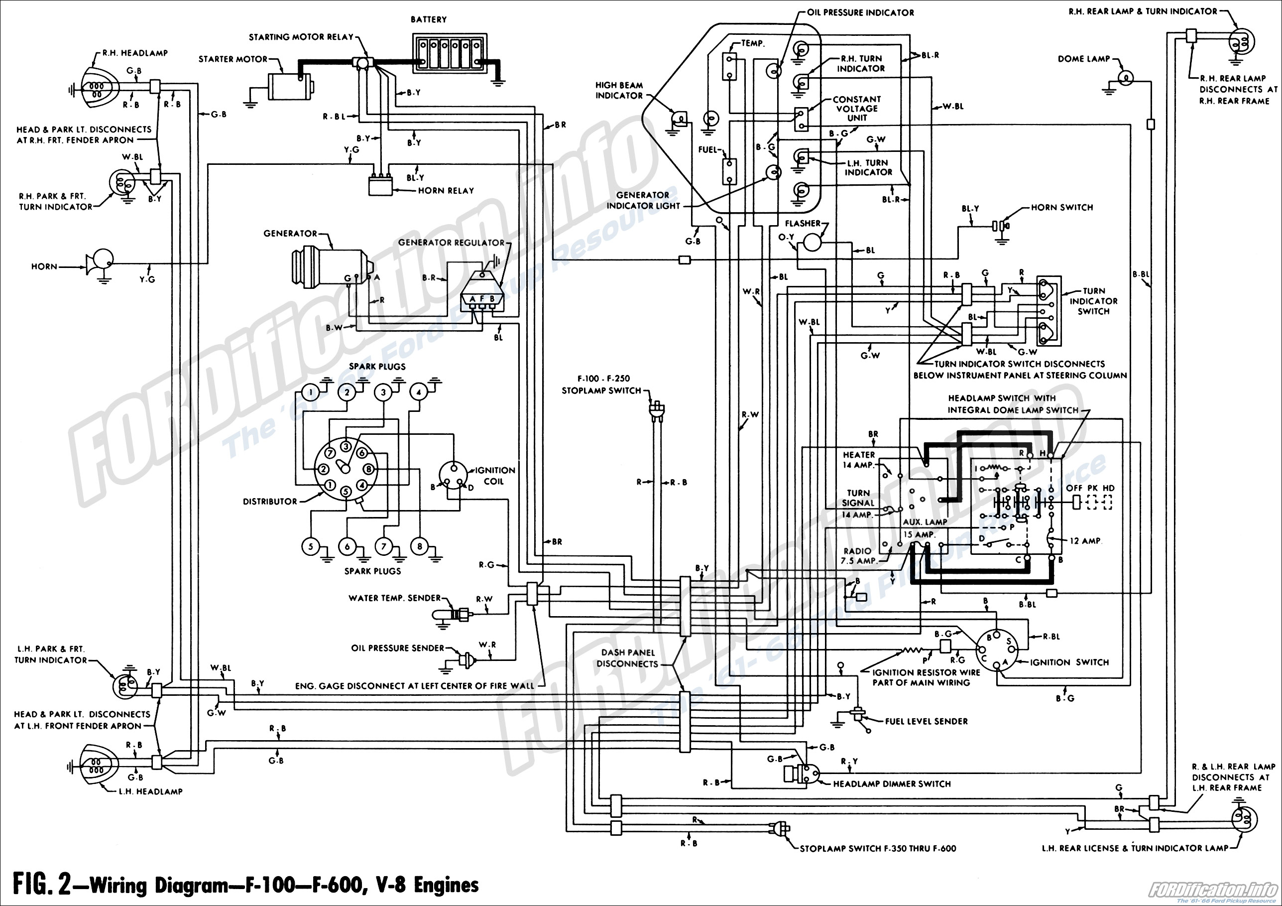 Ford F800 Wiring Schematic