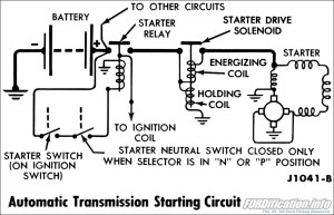 1961 Ford Truck Wiring Diagrams  FORDificationinfo  The '61'66 Ford Pickup Resource