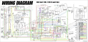 1965 Ford Truck Wiring Diagrams  FORDificationinfo  The