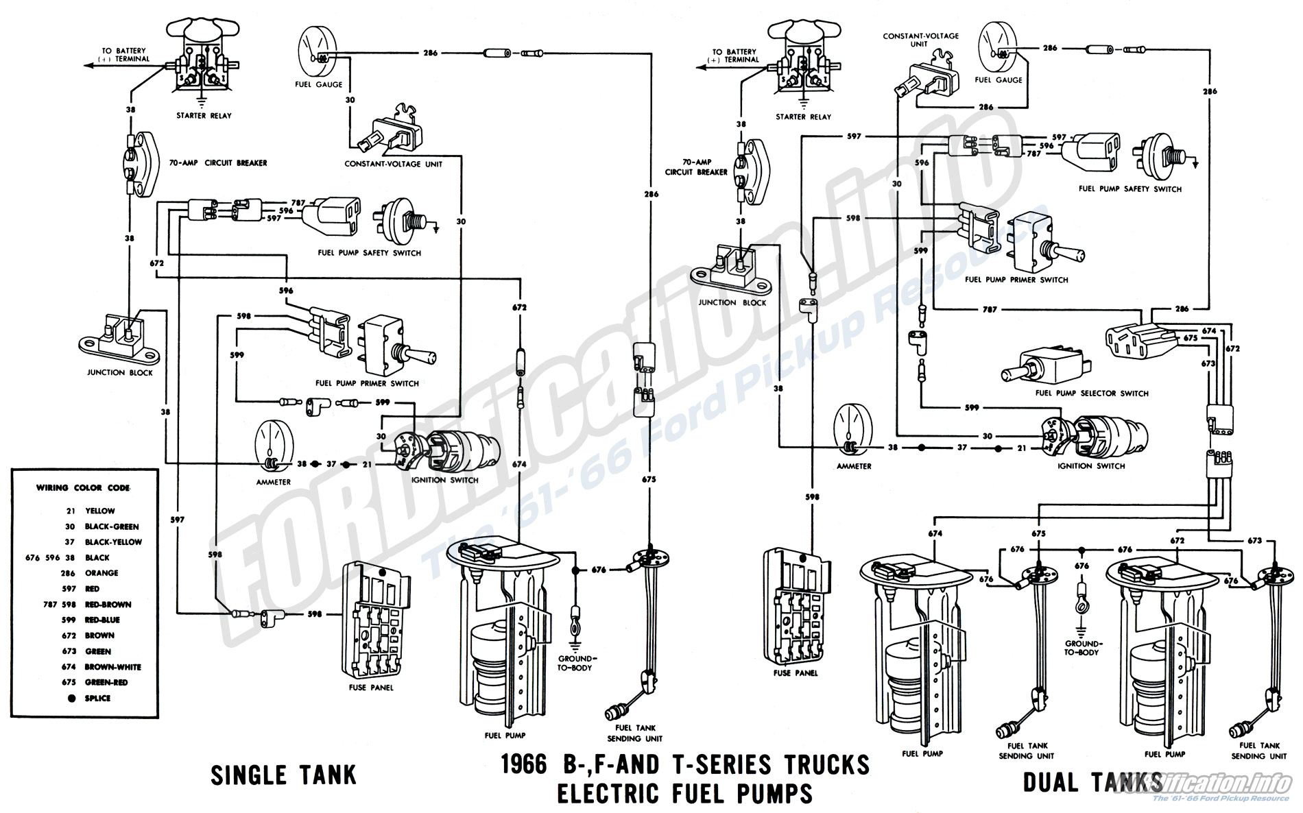 Ford F100 Ignition Wiring Diagram
