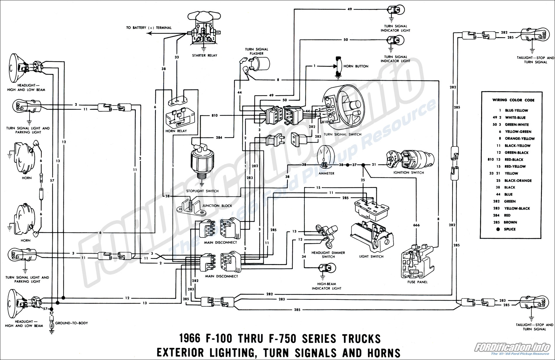 F100 Turn Signal Wiring Diagram Wiring Wiring Diagram Images