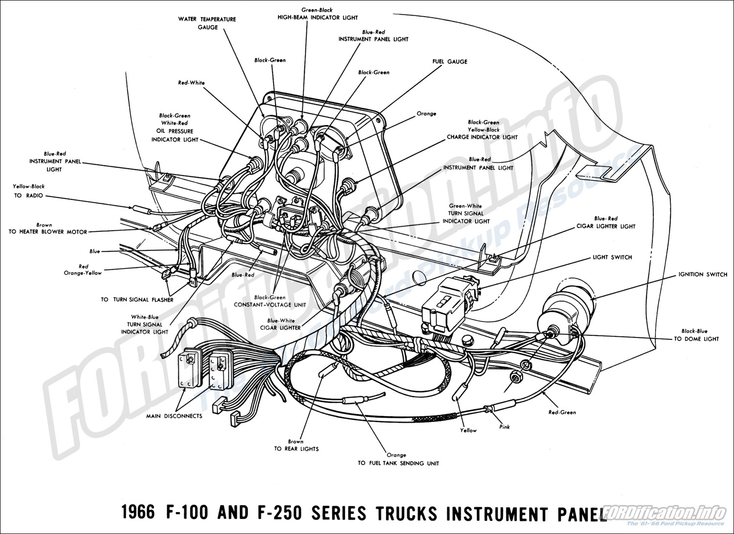 Ford F 250 Instrument Wiring Diagram