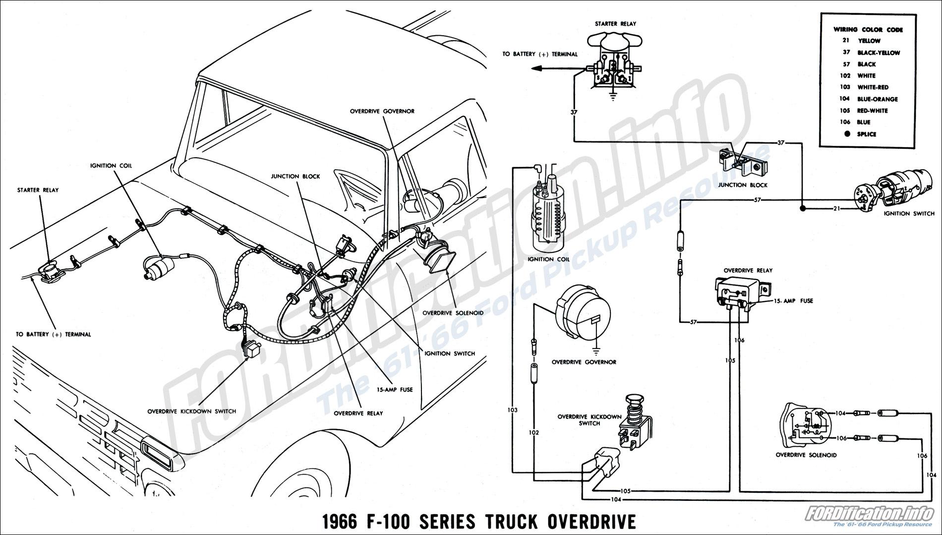 Ford Truck Turn Signal Wiring