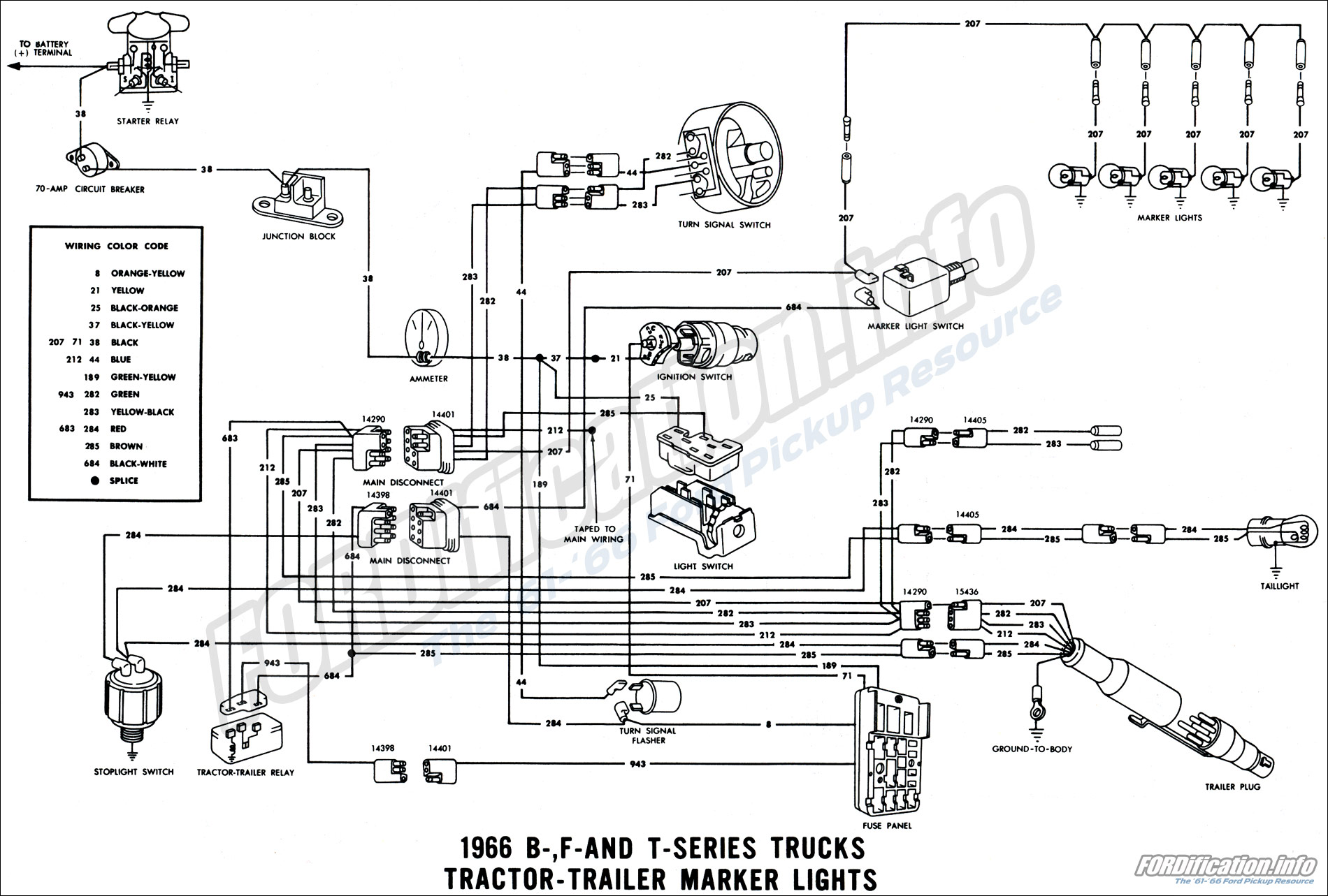 Gm Distributor Wiring Harness