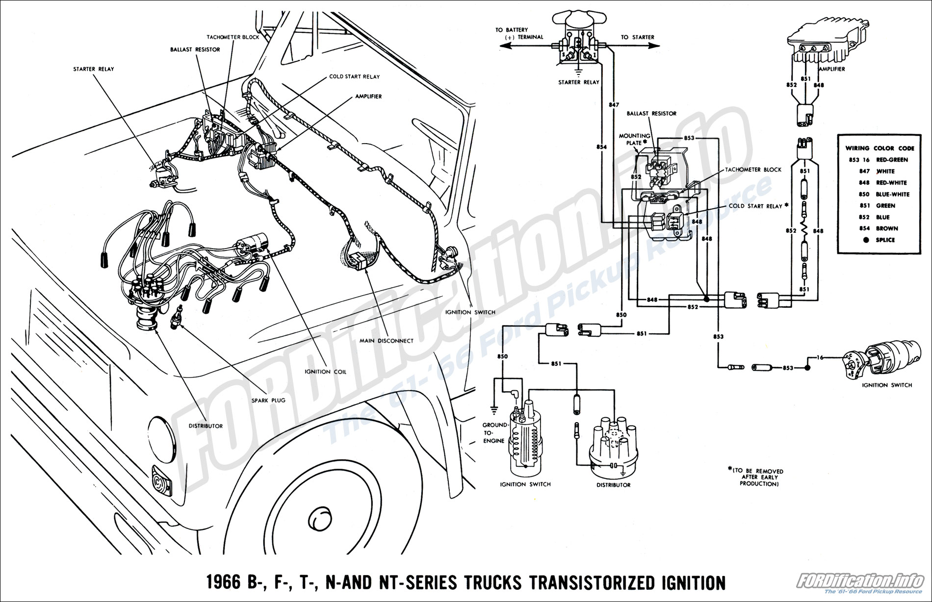 Ford Ignition Coil Wiring